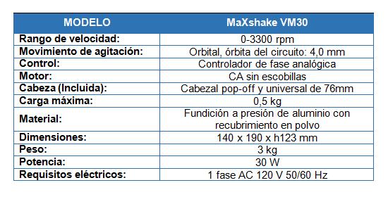 tabla_Vortex_0-3300_rpm.